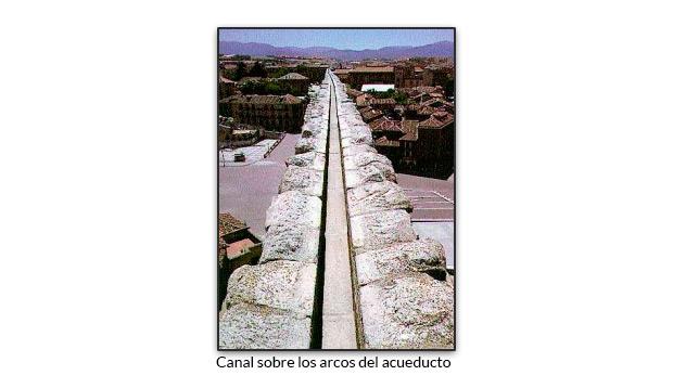 Canal sobre los arcos del acueducto