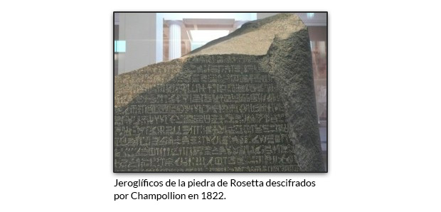 Jeroglíficos de la piedra de Rosetta