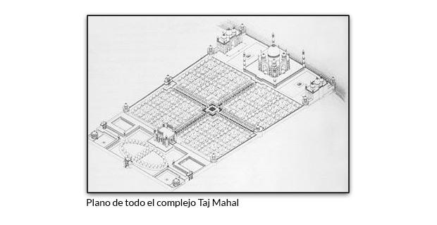Plano de todo el complejo Taj Mahal