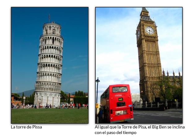 La torre de Pissa y Big Ben