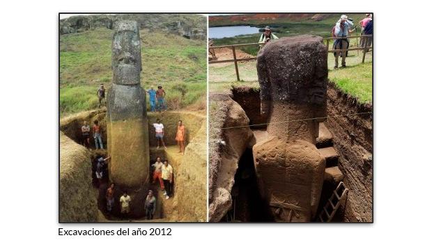 Excavaciones del año 2012