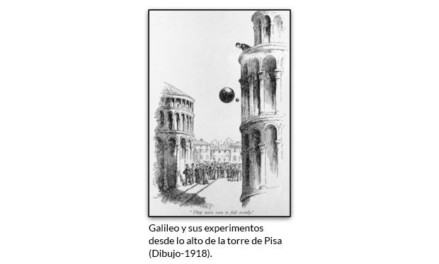 Galileo y sus experimentos desde lo alto de la torre de Pisa (Dibujo-1918).