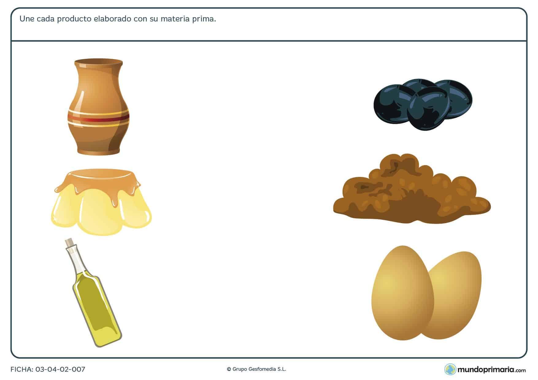 Ficha del origen del producto con la que los niños de primaria aprenderán sobre los productos elaborados