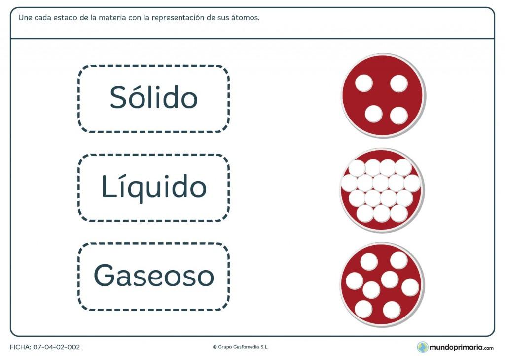Ficha de átomos de la materia para primaria