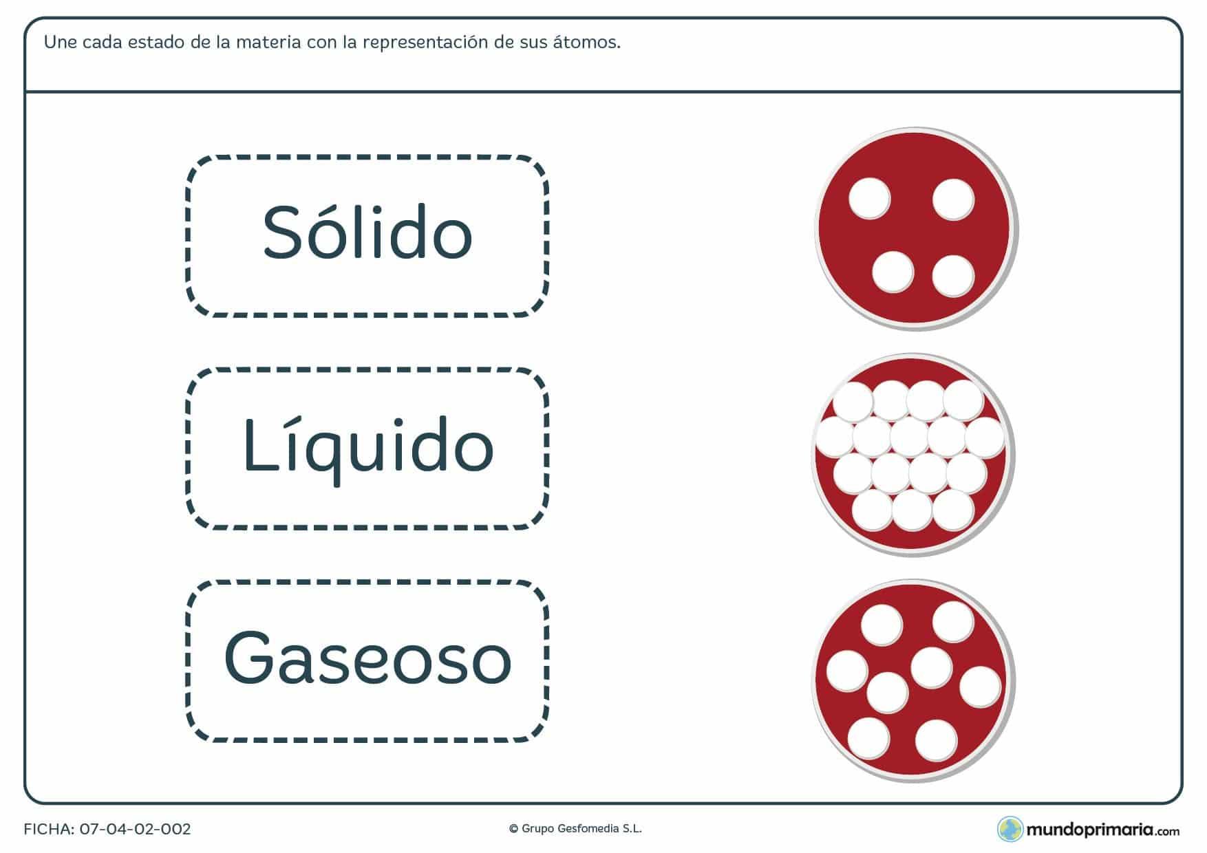 Ficha de átomos de la materia en la que debes unir cada estado con su representación en forma de dibujo de átomos.