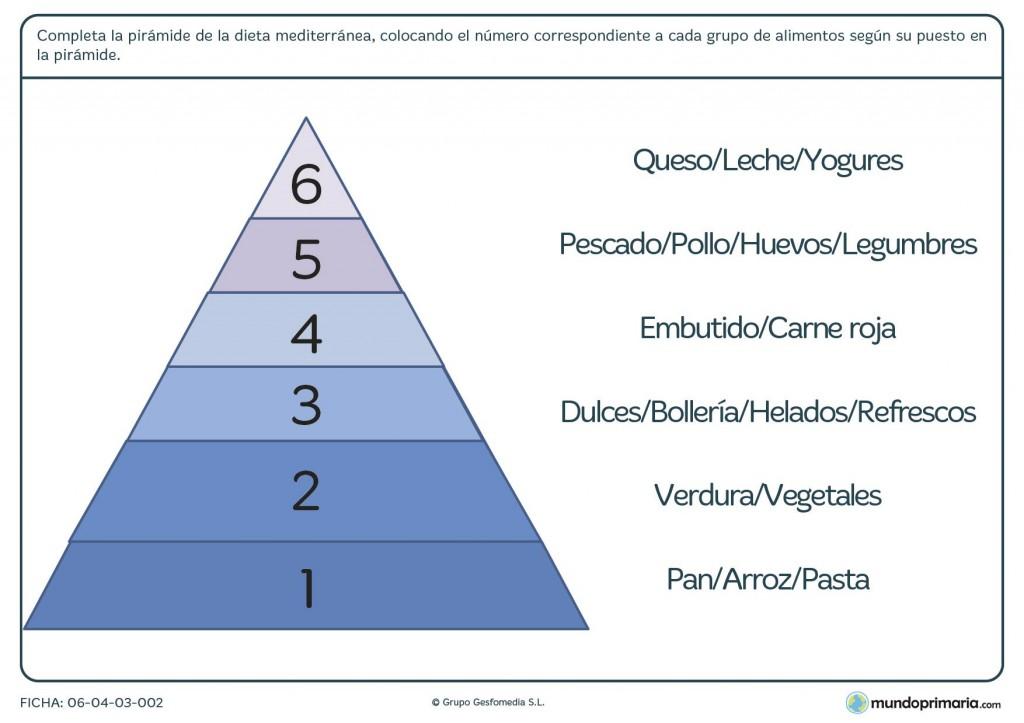 Ficha de dieta mediterránea para primaria