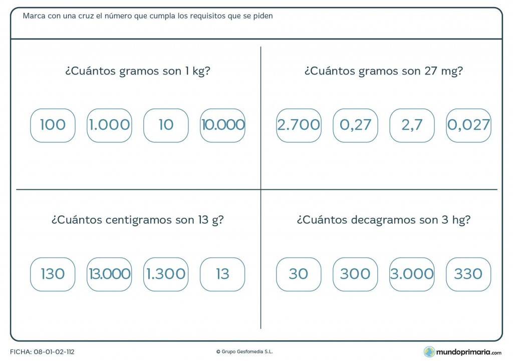 Ficha de equivalencia de gramos para primaria