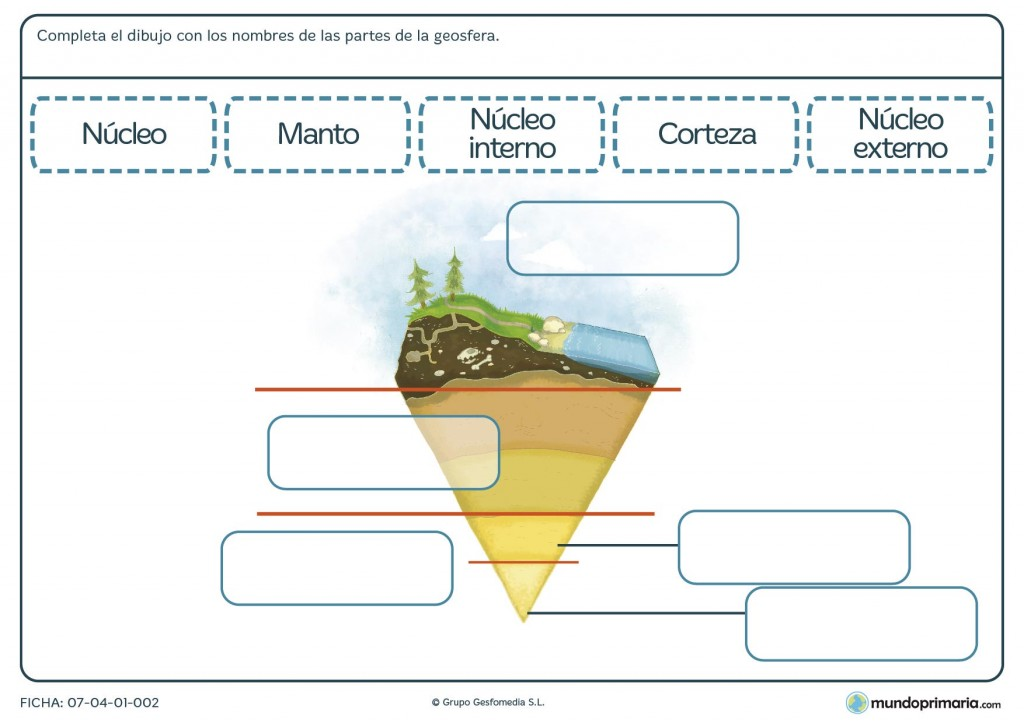 Ficha de partes de la geosfera para primaria