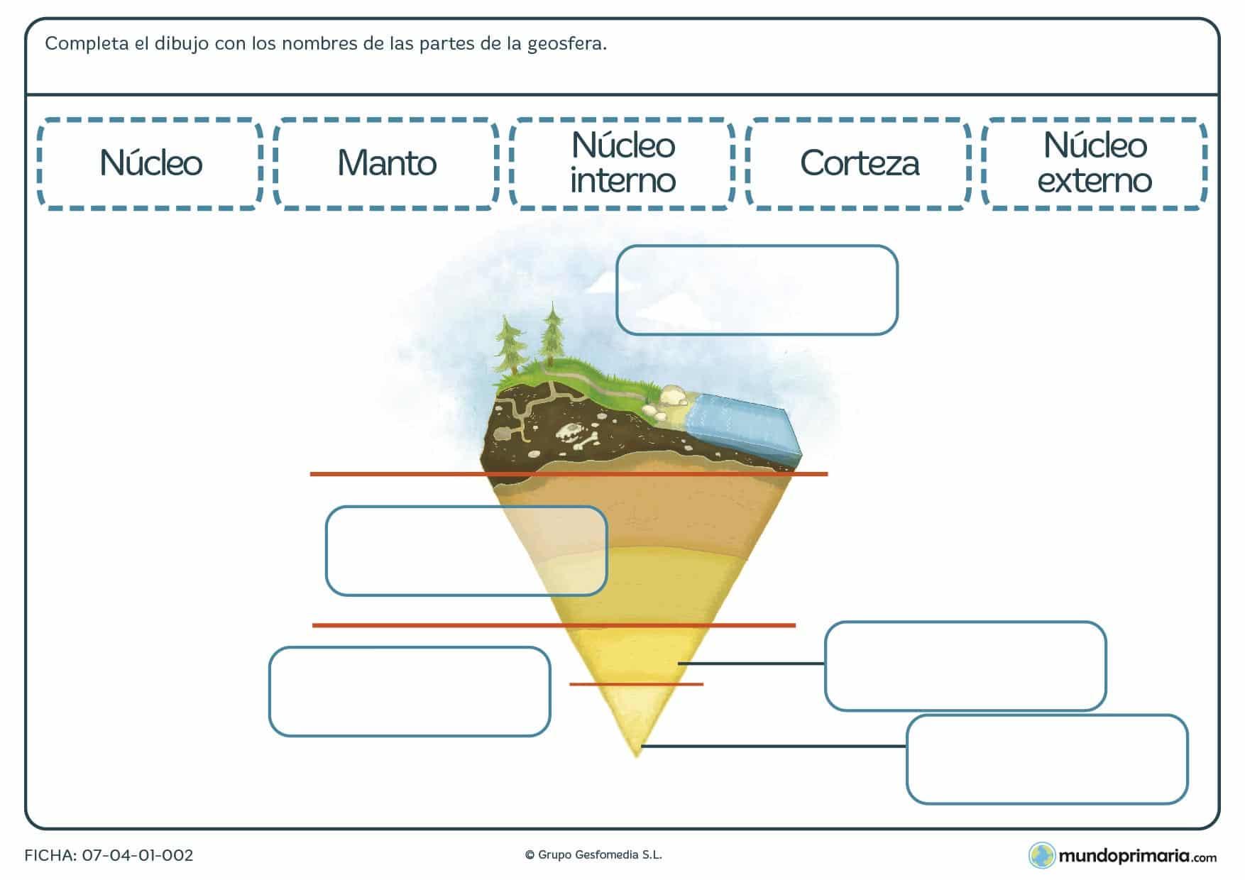 Ficha de partes de la geoesfera en la que deberás ordenar las partes que la comprenden en las casillas en blanco.