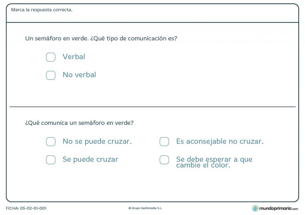 Ficha de tipos de comunicación para primaria