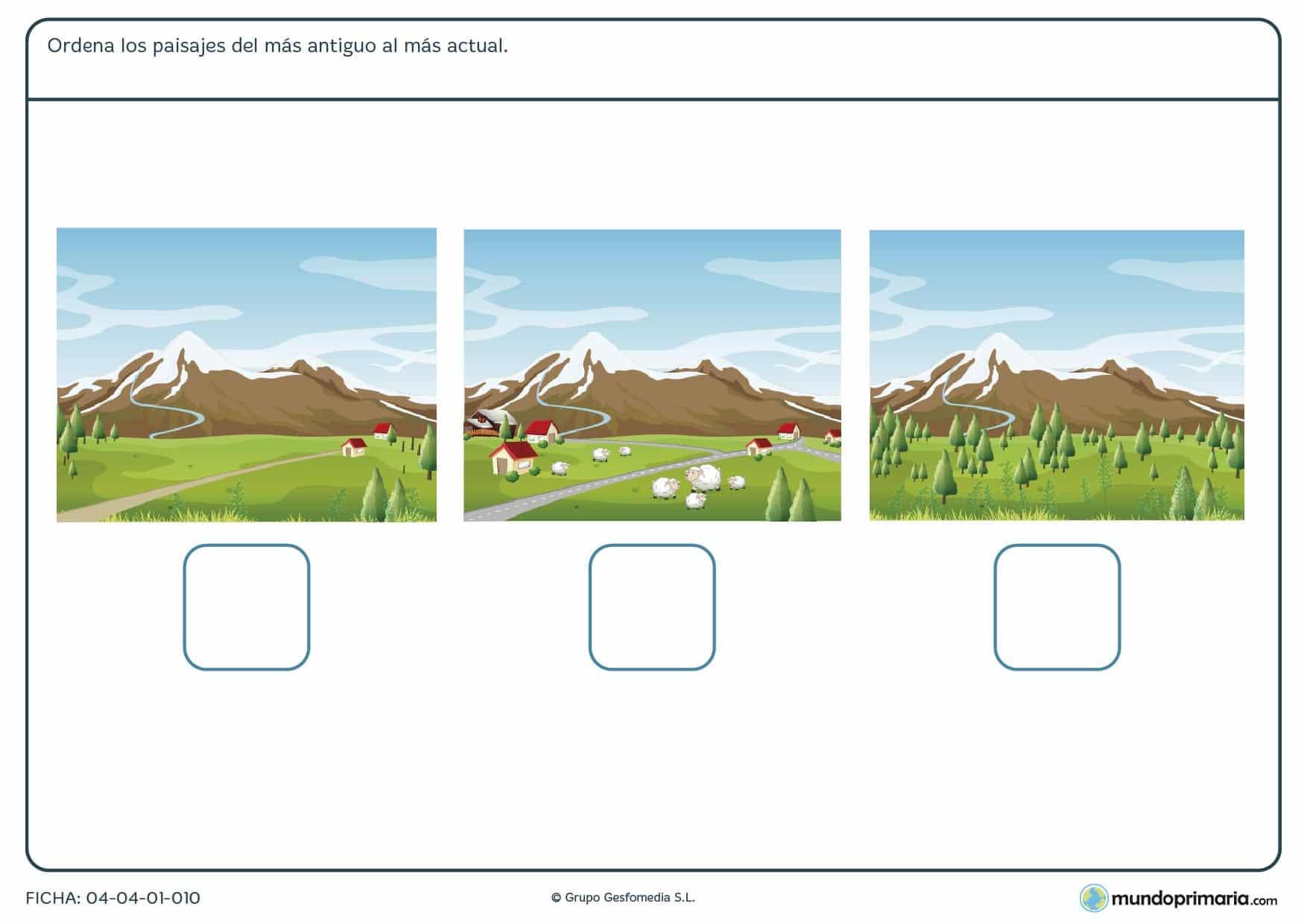 Ficha de evolución del paisaje en la que hay que ordenar los diferentes paisajes del más antiguo al más actual.