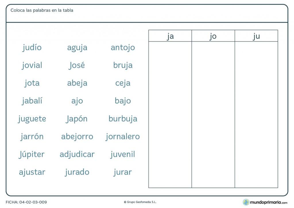 Ficha de colocar las palabras según sus sílabas para primaria