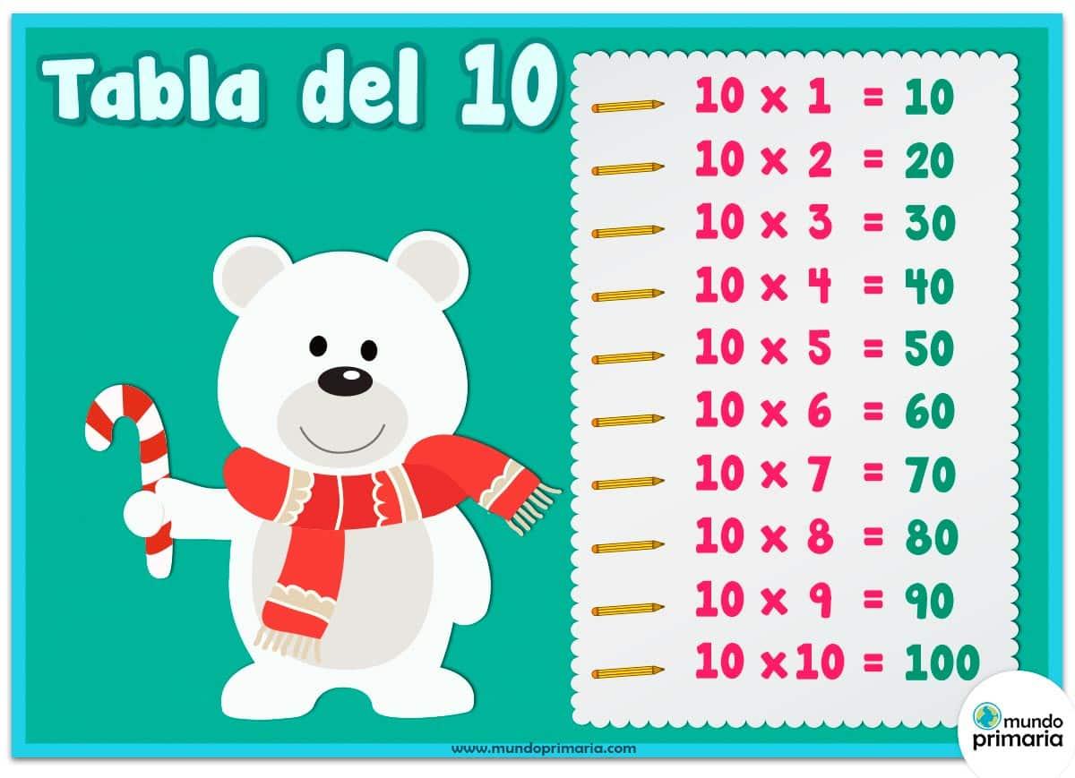 tabla del 10 con dibujo de un oso