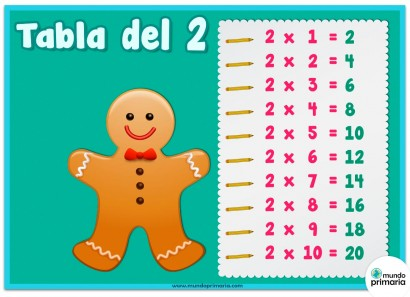 tabla del 2 con dibujos de Navidad para niños
