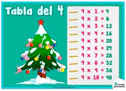 Tabla del 4 con dibujos de Navidad para niños