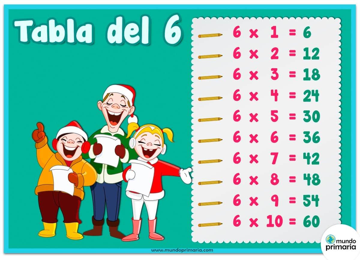 Tabla del 6 con dibujos de navidad for Table de 5 6 7 8 9
