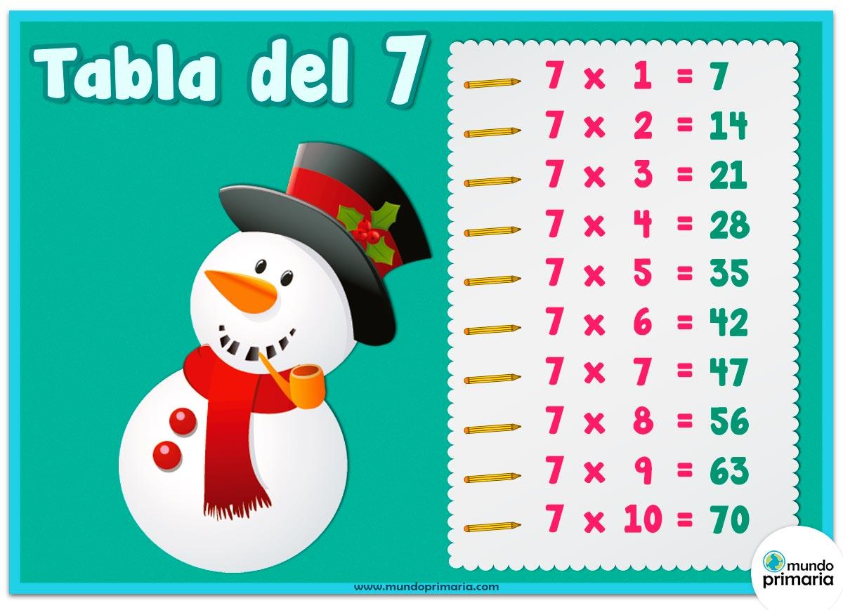 tabla del 7 con dibujo de muñeco de nieve