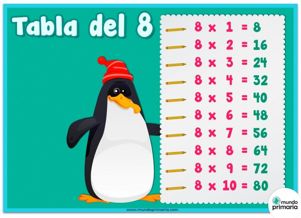 Tabla del 8: Pingüino.