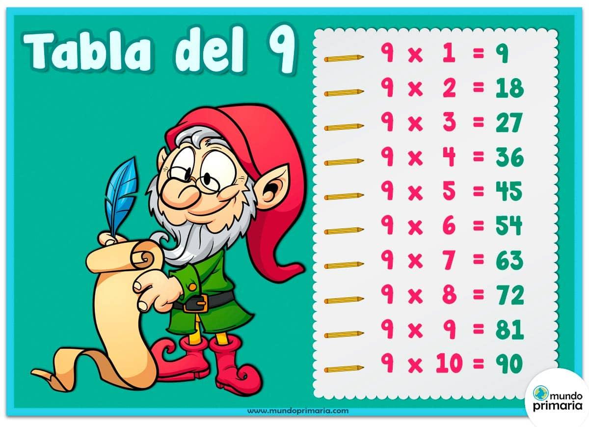 http://eltanquematematico.es/tablasnuevas/tabladel9pa_p.html