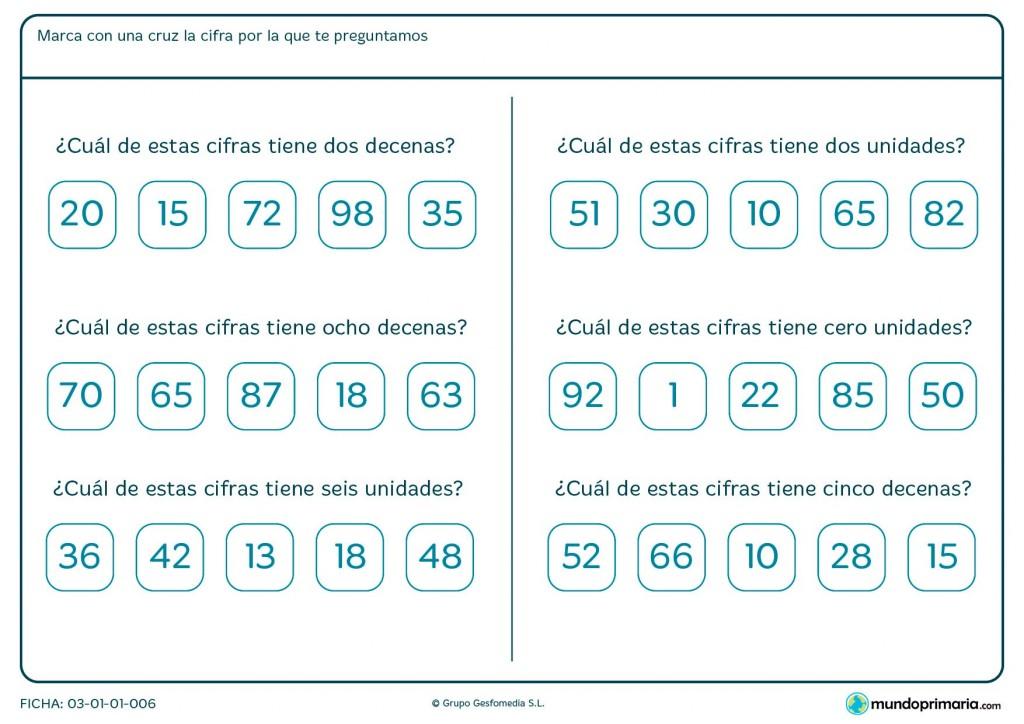 Ficha de cuántas decenas y unidades tienen los números para Primaria