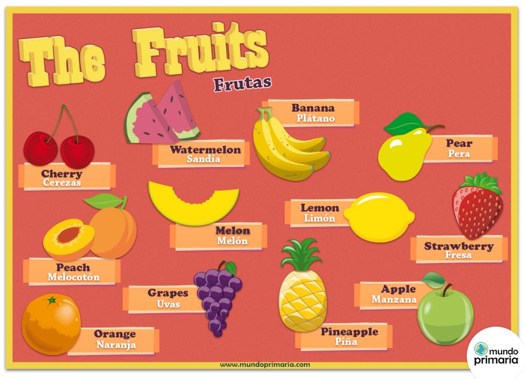 Infografía educativa de las frutas en inglés