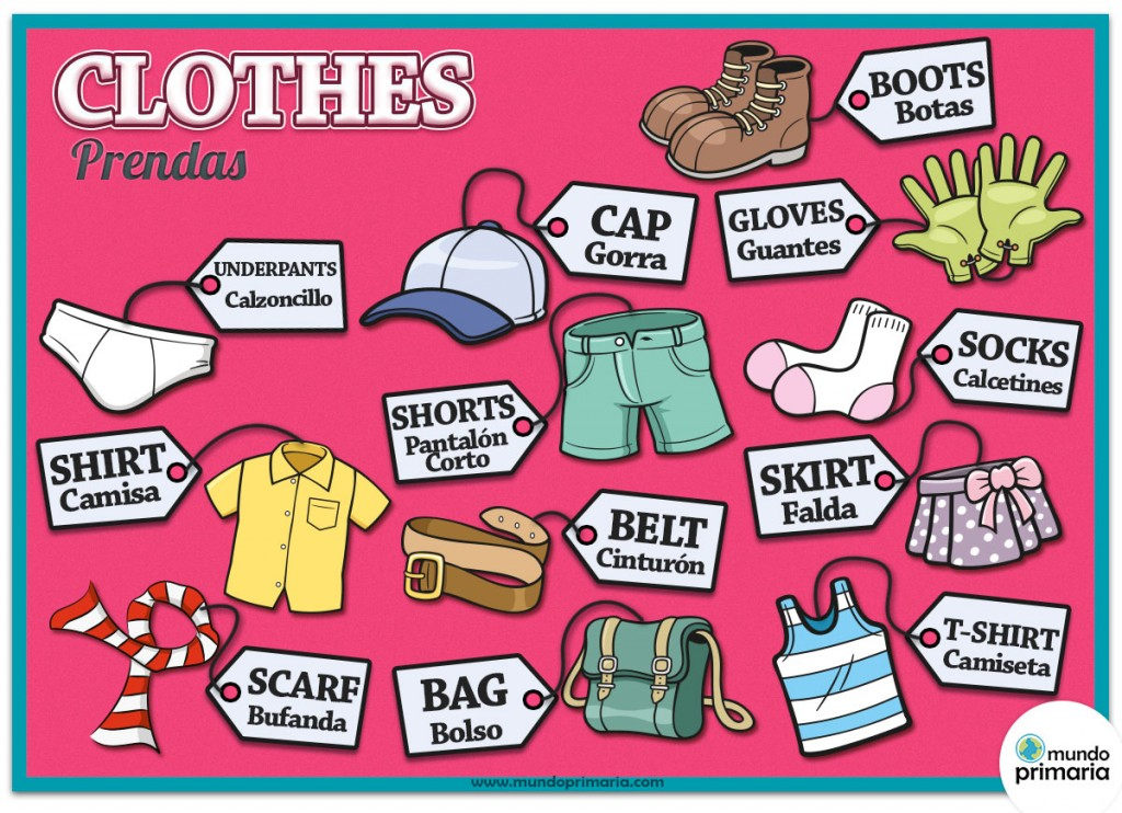 Infografía educativa de la ropa en inglés