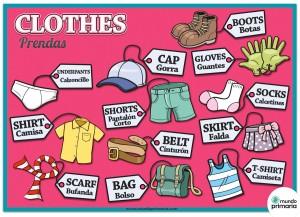 Infografía educativa: La ropa en inglés