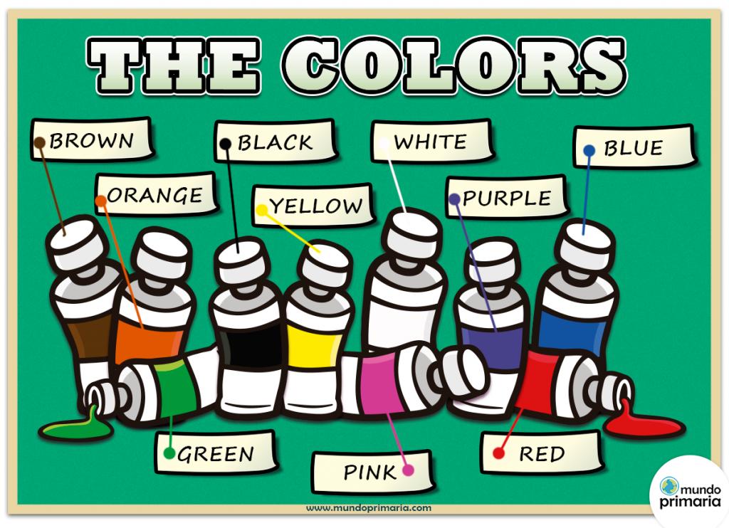Infografía educativa de los colores en inglés