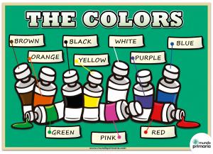 Infografía de los colores en inglés