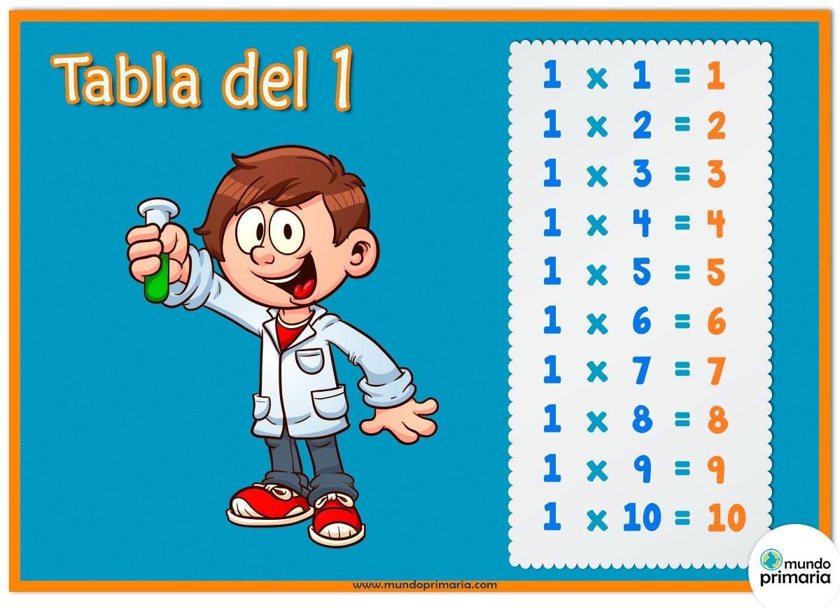 Tabla del 1 con dibujos de los oficios: el científico. Indicada para niños de Primaria.