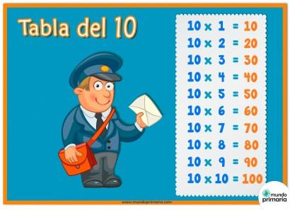 tabla del 10 con dibujos de los oficios para niños de Primaria.