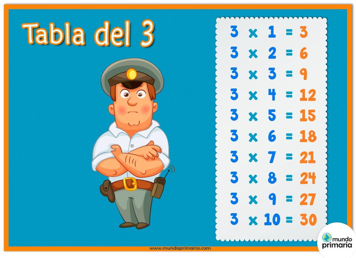 Imprime tu ficha de la tabla del 3 con el policía y aprende a multiplicar y los oficios a la vez. Para niños de Primaria.