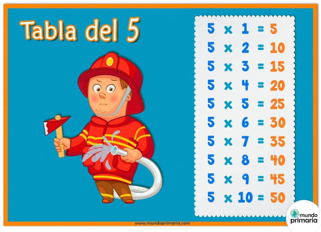 Tabla del 5 con el bombero para primaria