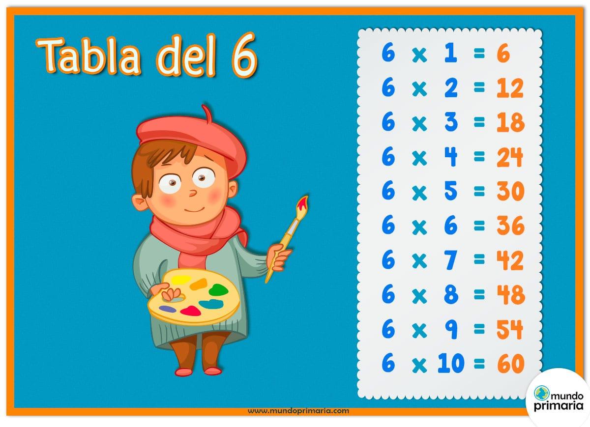 tabla del 6 con dibujos de oficios para niños de Primaria
