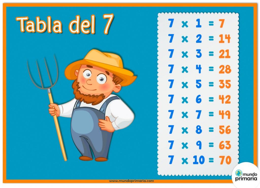 Tabla del 7 con dibujos de los oficios: granjero