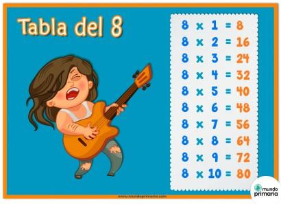 tabla del 8 con dibujos de los oficios para niños de Primaria
