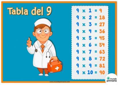 tabla del 9 con dibujos de los oficios para niños de Primaria