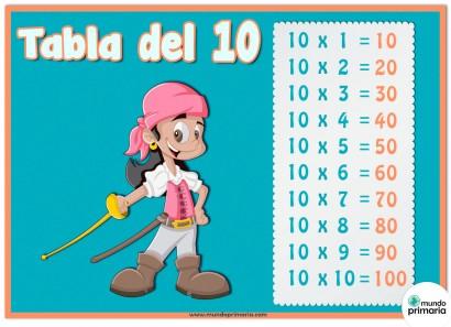 Ficha de la tabla del 10 para niños de Primaria con la que también aprenderán algunos disfraces.
