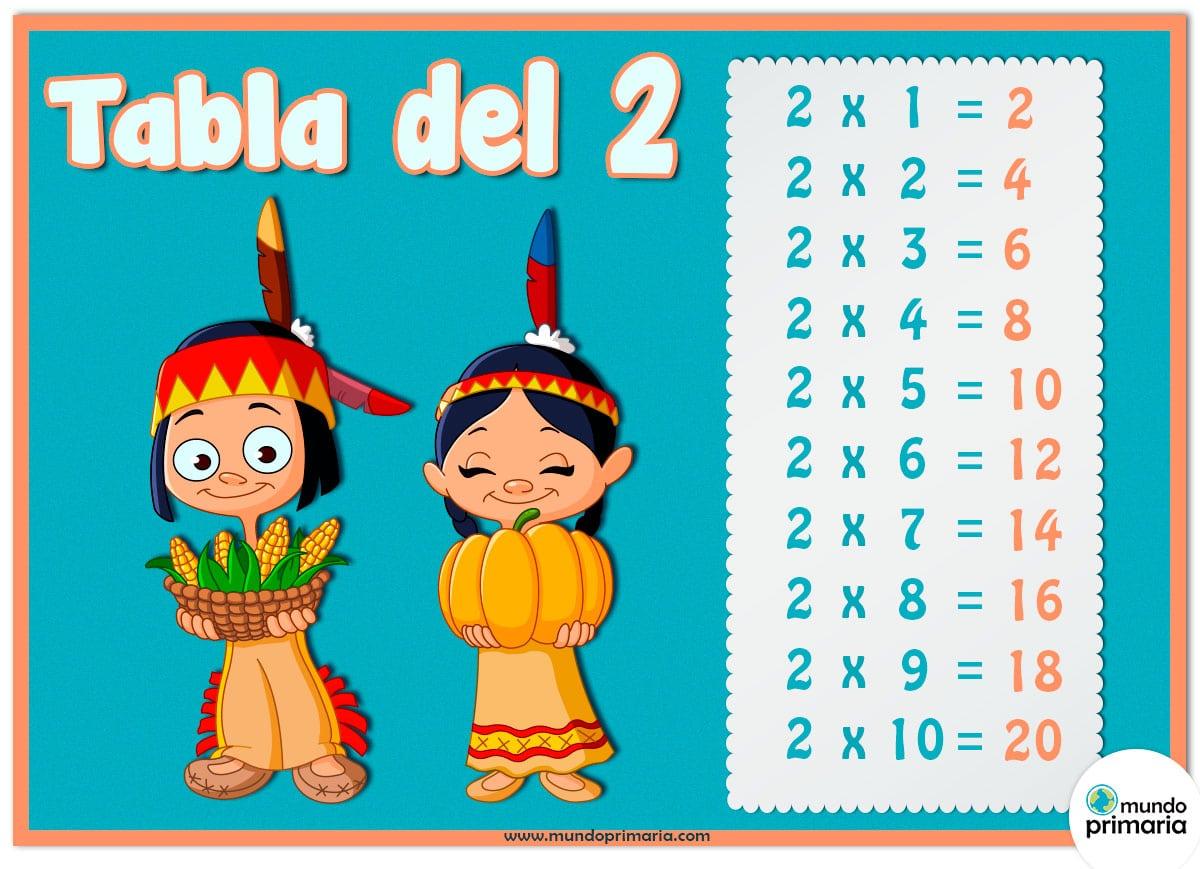 tabla del 2 en carnavales para niños de Primaria