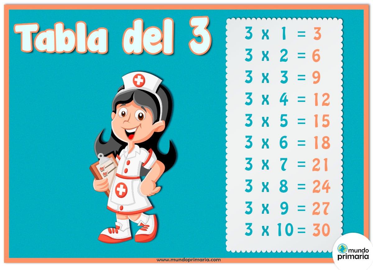 Tabla del 3 y los carnavales para niños de Primaria