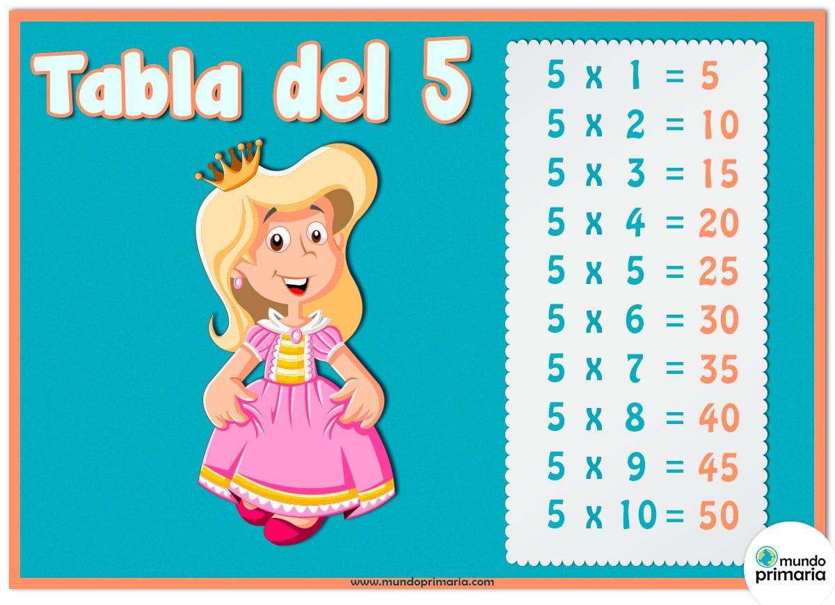 Tabla del 5 con disfraz de princesa para niños de Primaria
