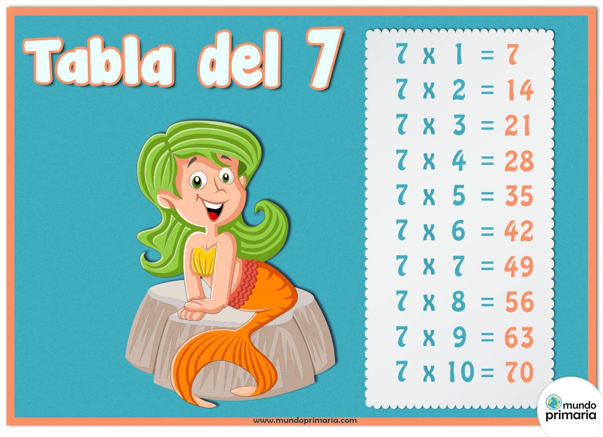 tabla del 7 por carnaval con la sirena para niños de Primaria
