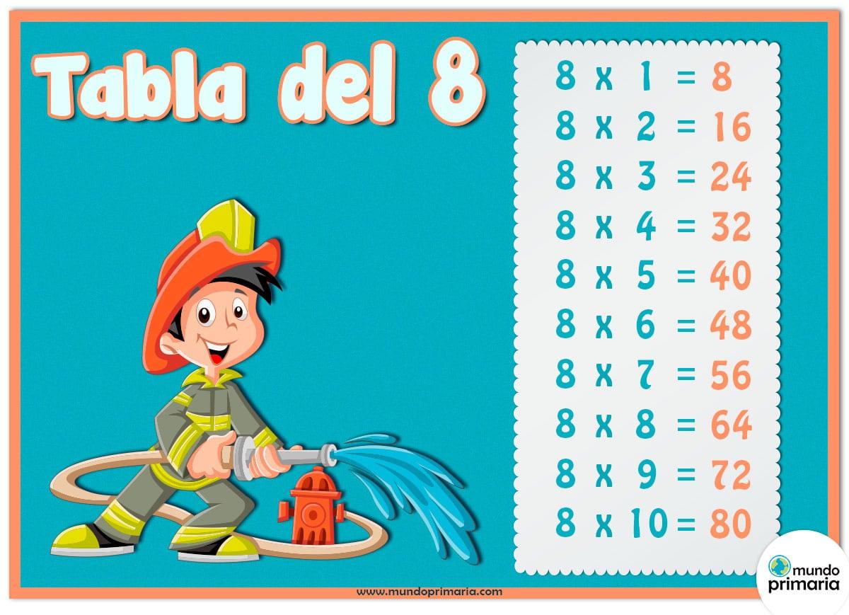 Ficha de la tabla del 8 y los disfraces para primaria, aprende con el bombero.