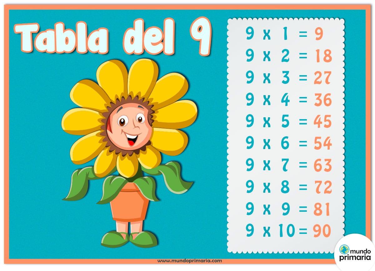 Descarga esta ficha de la tabla del 9 con los disfraces de la flor y repasa la tabla del 9 y diferentes disfraces a la vez. Indicada para niños de Primaria.
