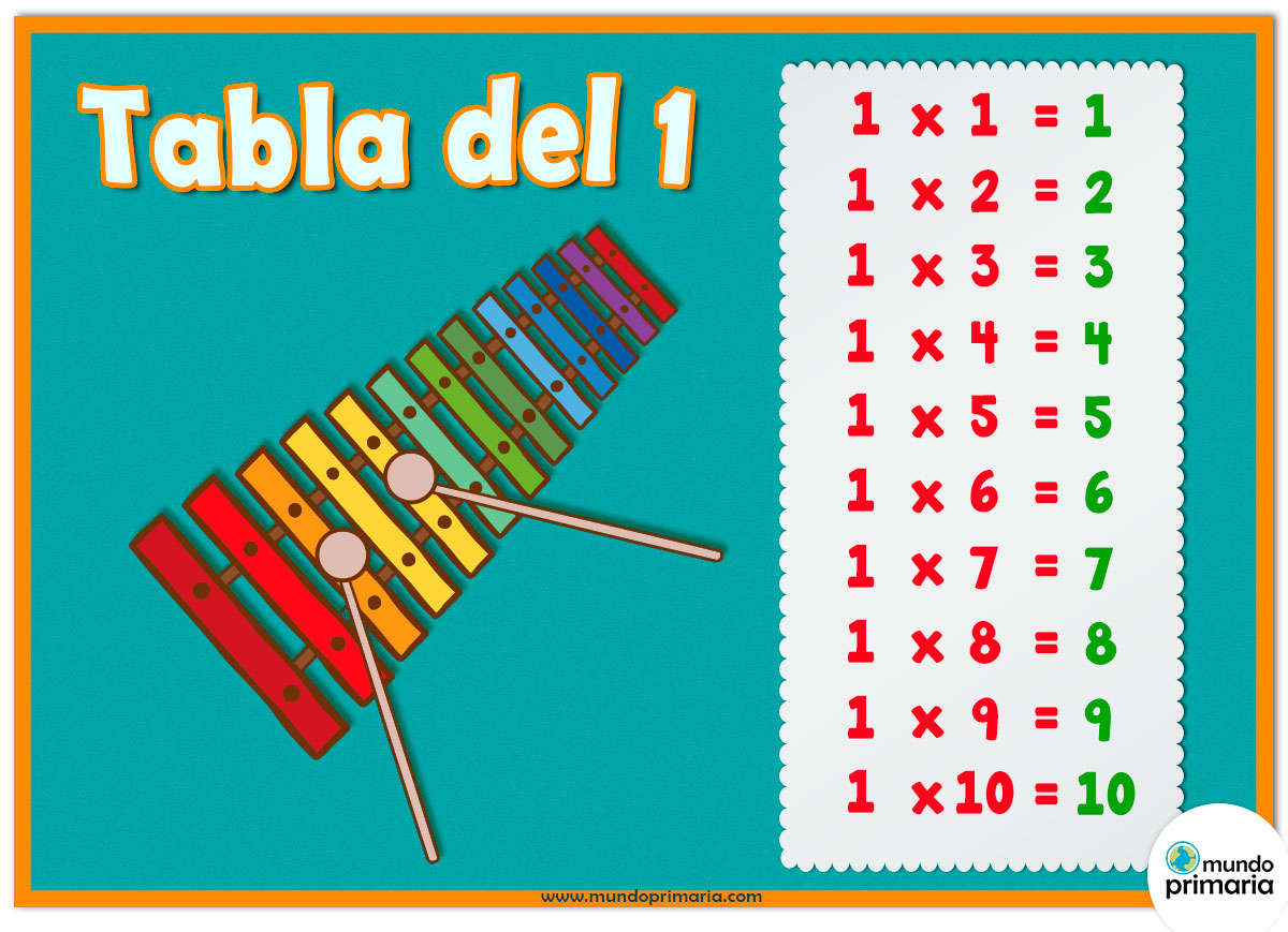 tabla del 1 con instrumentos musicales para niños de Primaria