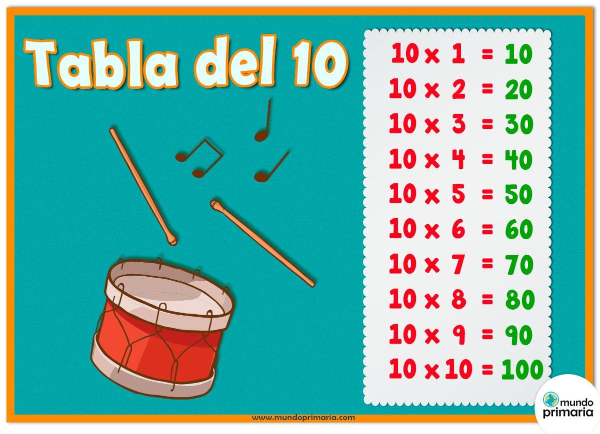 Descarga esta ficha para niños de Primaria y aprende la tabla del 10 al mismo tiempo que conoces algunos instrumentos musicales básicos. En este caso, vemos el tambor.