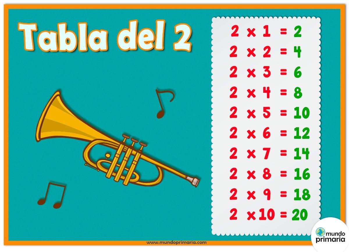 tabla del 2 con instrumentos musicales para niños de Primaria
