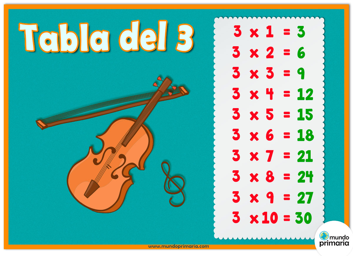 tabla del 3 y los instrumentos musicales para niños de Primaria
