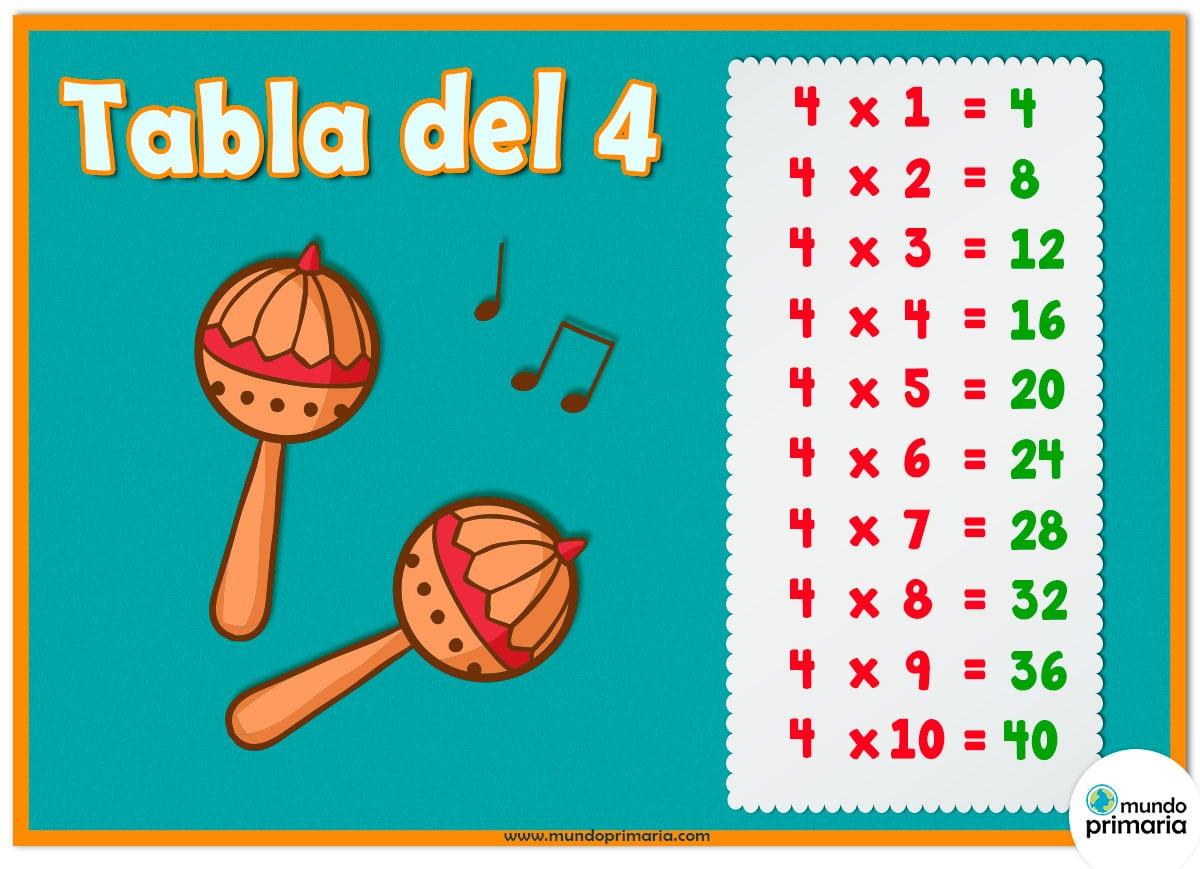 tabla del 4 y los instrumentos musicales para niños de Primaria
