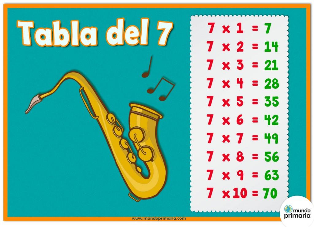 Tabla del 7 y los instrumentos musicales, el saxofón